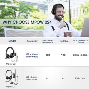 Image 2 - Mpow HC4 Wired Headphones For Call Center Retractable Microphone Fold able Headset USB/3.5mm Plug Headphone For Skype PC Tablet