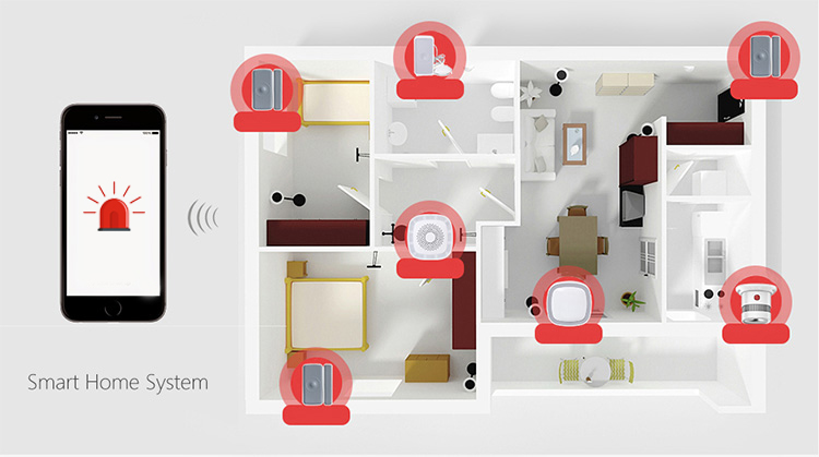 Heiman Wifi Zigbee Gateway Smart Home Zigbee Hub Can be compatible more than 20PCS Zigbee devices with Night Light function