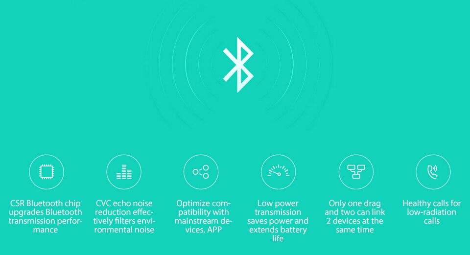 Original Xiaomi Wireless Bluetooth Earphone Mini Headset Bluetooth 4.1 Xiaomi Mi LYEJ05LM Earphone Build-in Mic Handfree (10)