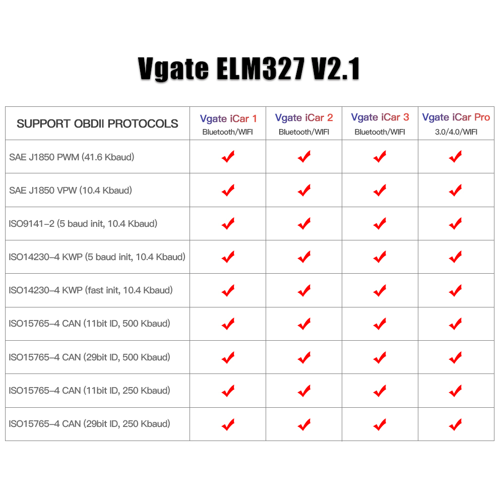 Vgate iCar Pro ELM 327 Bluetooth/WIFI OBD2 Scanner car diagnostics elm327 2.1 obd 2 obd2 Diagnostic Tool scan tool pro odb2 Hot