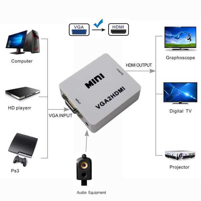 1 Piece VGA to HDMI Converter Female to Female with Audio Port Use USB Cable for Power Supply  For Projector PC Laptop to HDTV
