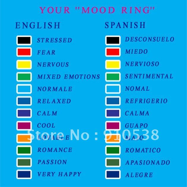 The Mood Colors mood and color chart. mood ring color chart and meanings paint