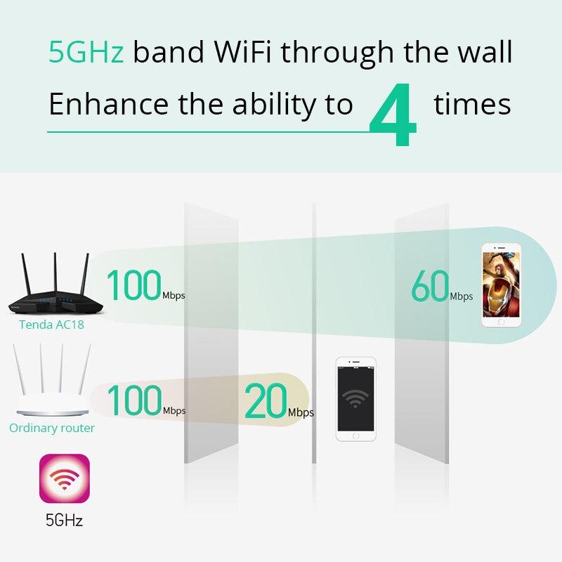 Tenda AC18 Wireless wifi Router 256M DDR Dual Core CPU 1WAN+4LAN Gigabit ports WiFi Repeater Dual Band 11AC1900M Gigabit USB 3.0 - 5