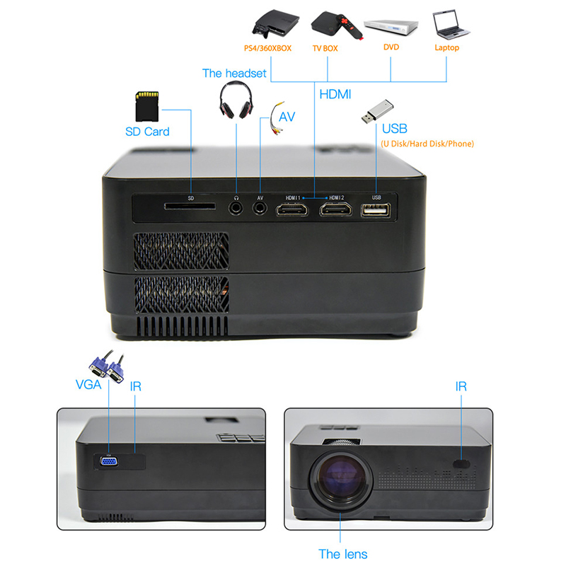 Image 4 - Newest HQ3 WiFi Projector Video Projecteur Everycom HQ2 3000 Lumi HD 1280*720P LED Home Theater Movie Beamer Proyector Portatil-in LCD Projectors from Consumer Electronics