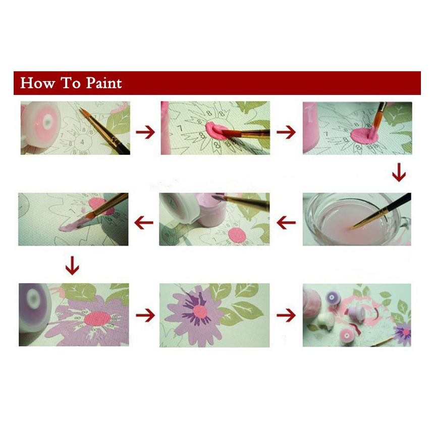 RIHE Blooming Rose Drawing By Numbers Elegant Flower Vase DIY Painting Handwork On Canvas Oil Painting Art Coloring For Home in Painting Calligraphy from Home Garden