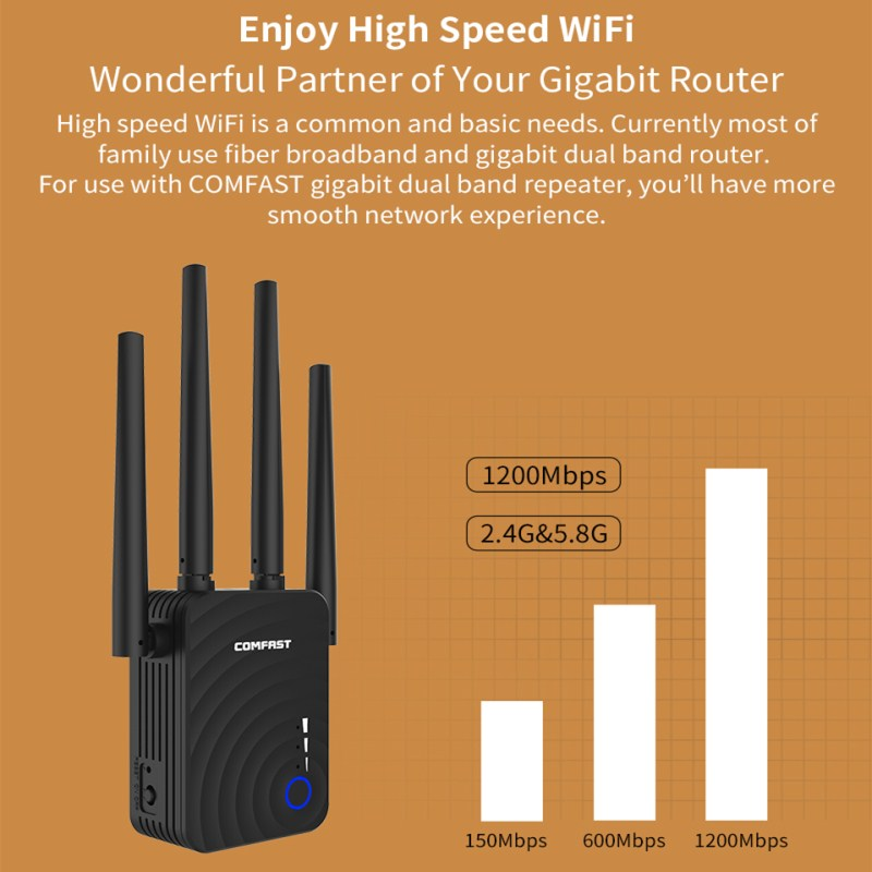router N dual repeater