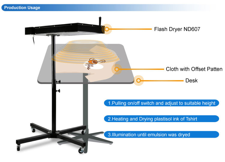 US $236 79 6% OFF|16x16 FLASH DRYER 1700W for SILK SCREEN T SHIRT SCREEN  PRINTING Curing Adjustable Height w/temperature display-in Tool Parts from