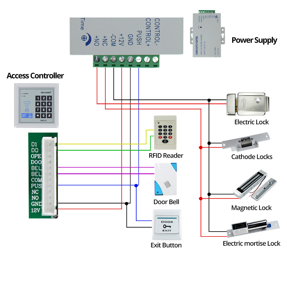 125khz card reader rfid controller keypad standalone access control with 10 em4100 4200 keychains for home door lock system wg26 in access control keypads  [ 1000 x 1000 Pixel ]