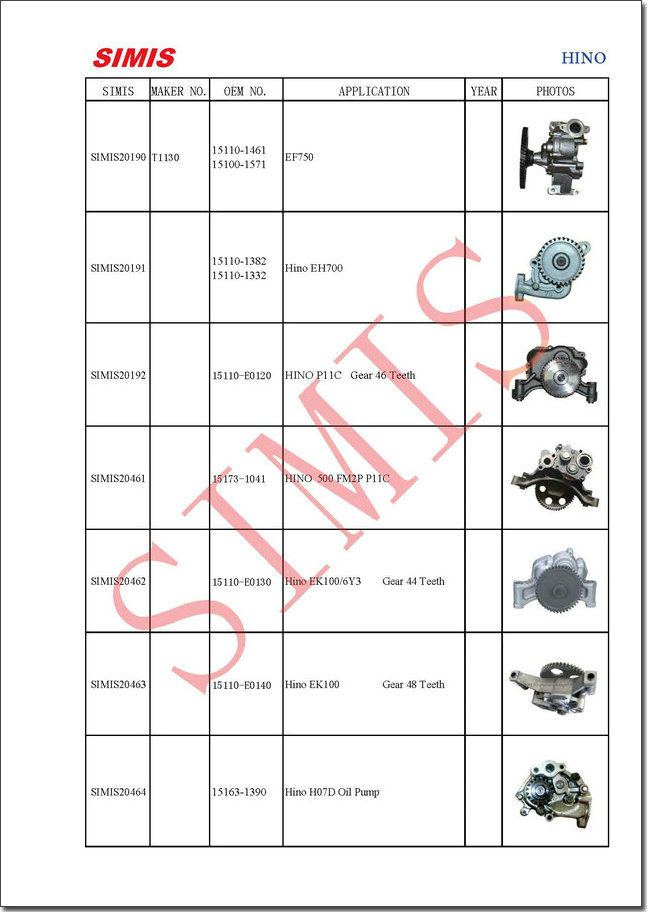 US $95 0 |HINO NEW water pump 16100 E0270 16100 3950 for Water Pump for  Hino S05C S05D J05C-in Water Pumps from Automobiles & Motorcycles on