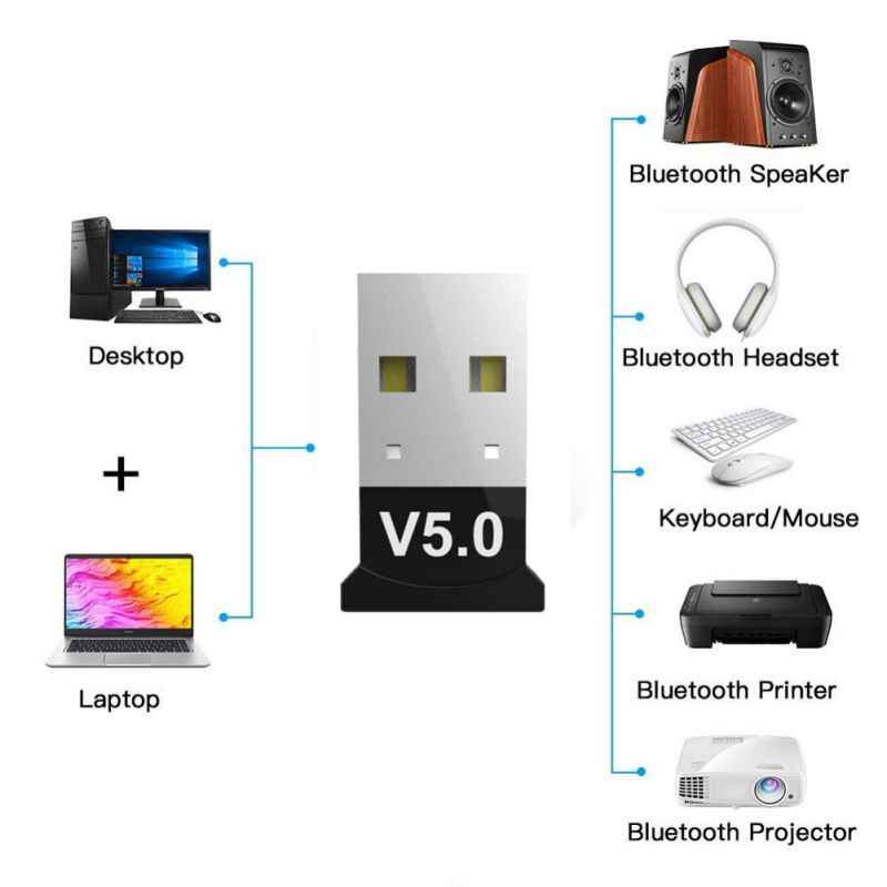 USB Bluetooth 5.0 Adaptörü Alıcısı Kablosuz Mini USB Bluetooth Dongle alıcı Dizüstü fare klavye Aksesuarları