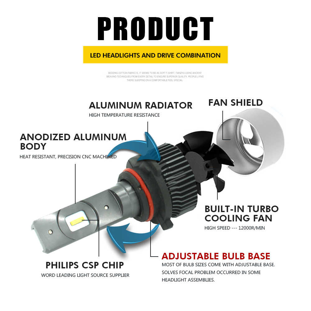 High Power 9005 9006 HB4 LED Headlights Lamp Low Beam Cars  Driving Lights CSP Chip 6000K RS 40W 8000lm With Mini Fan