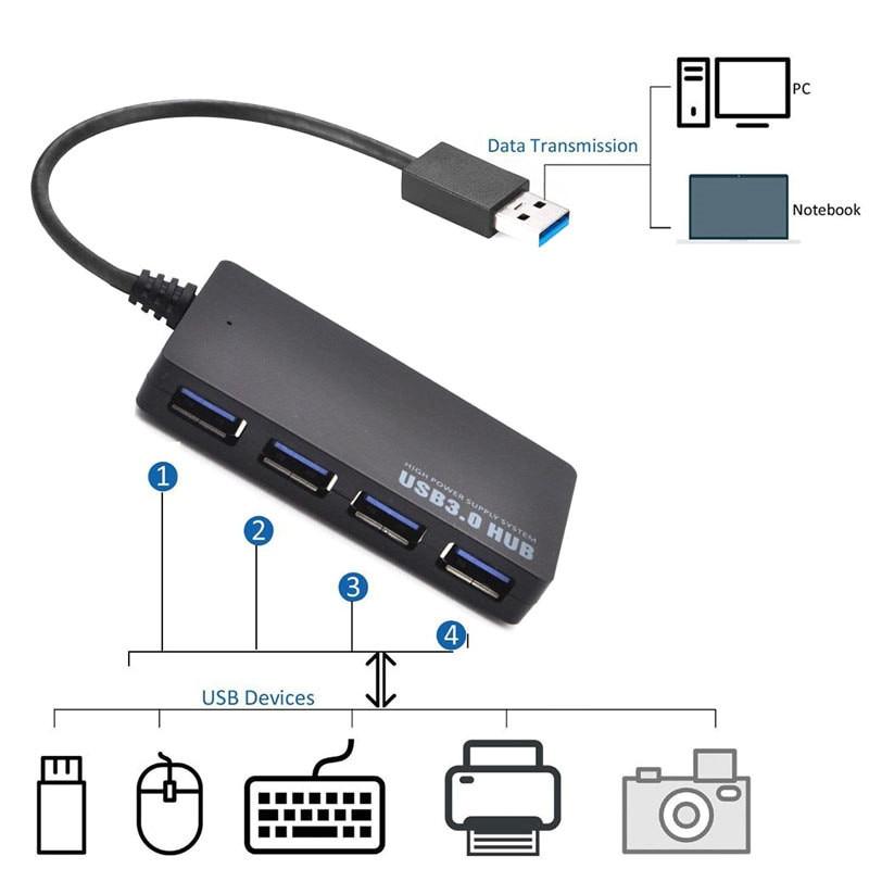 Ultra Slim 4-Port USB3.0 Hub Splitter Adapter Speed 5Gbps For Laptop PC Computer