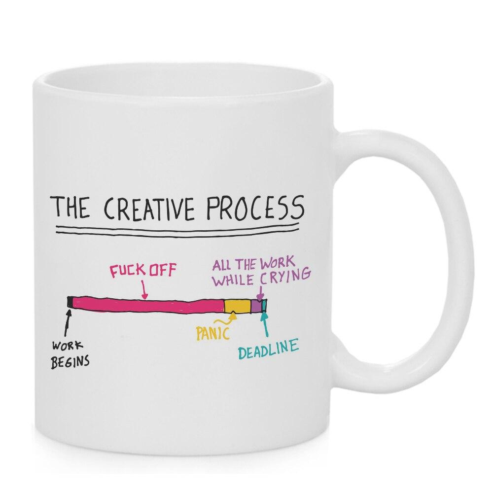 The Mug Coffee >> Us 16 09 Mayrey Keramik Sublimasi Mug Kreatif Hadiah Lucu Desain Cetak Foto Karya Seni Coffee Cup 11 Oz Mug Putih Hadir In Mug From Rumah Taman On