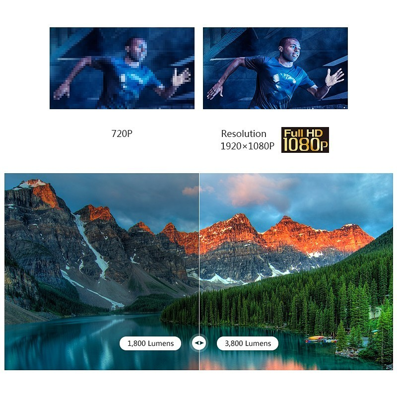 TORA DOLA Full HD Projector. 1920*1080, 4,500 Lumens, AKEY5 IMP-5803 UP, Android Projector, WIFI, Bluetooth. Optional IMP-5803
