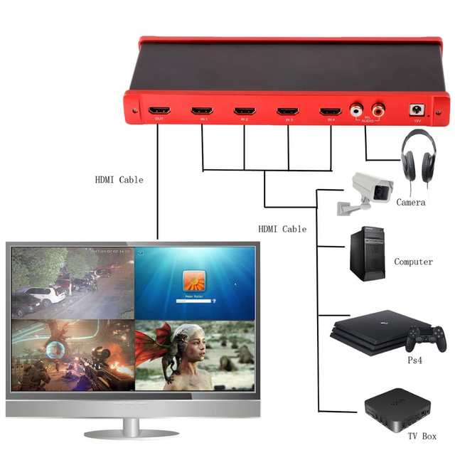 US $359 98 |TreasLin 4x1 HDMI Quad Screen Splitter Multiviewer 1080P 4 in 1  out HDMI Screen Switch for for Game/Exhibition Hall/Camera-in HDMI Cables