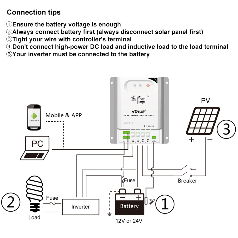 EPever MPPT 20A Solar Charge Controller Dry Contact 12V 24V Auto Control Solar Controllers Max 100V PV Input High Efficiency in Solar Controllers from Home Improvement