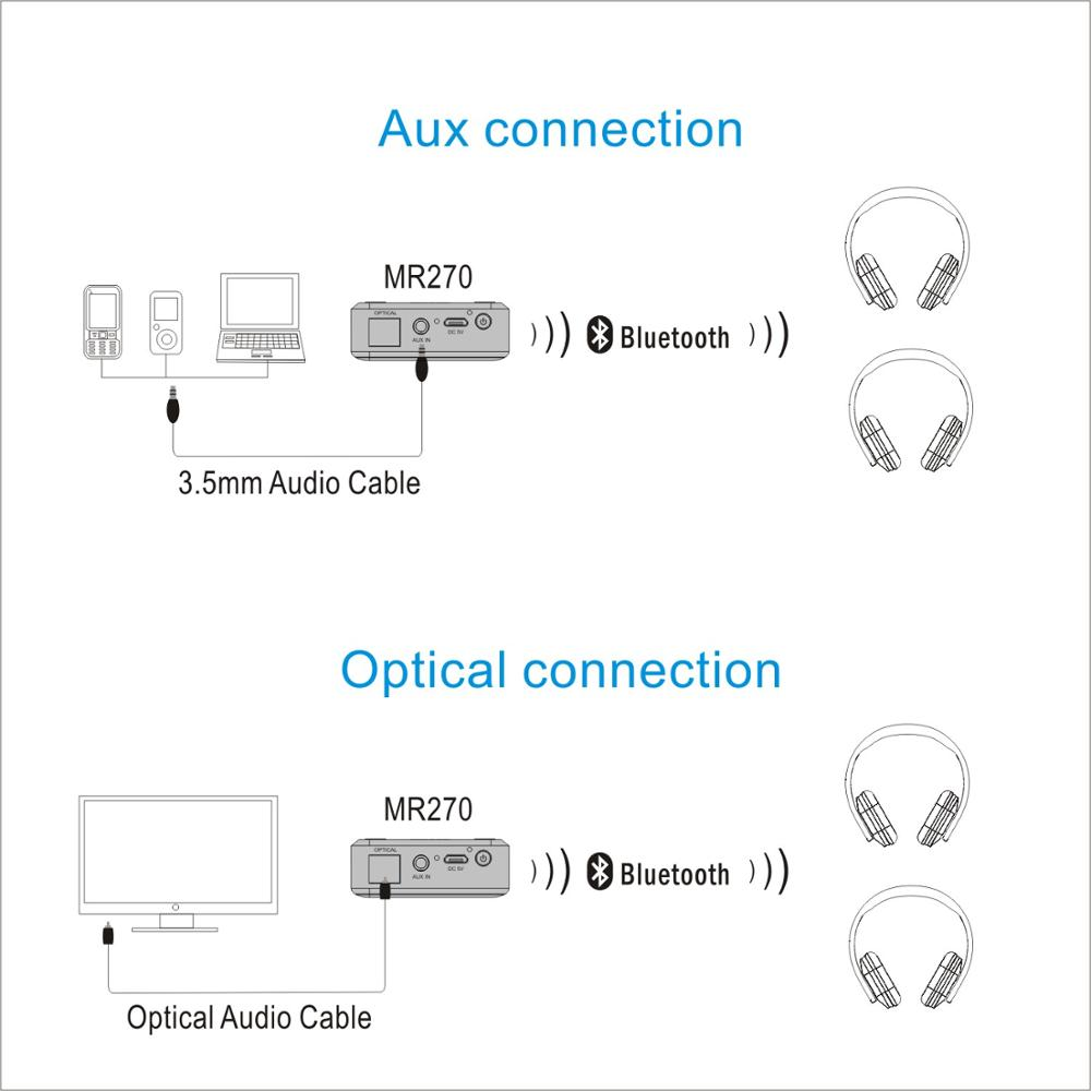 optical audio bluetooth transmitter