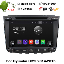 Quad Core Android 5.1 Car DVD For Hyundai Creta IX25 2014 2015 2016 with Stereo Audio WIFI Radio GPS Navigation BT built-in Map
