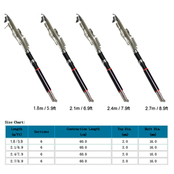 Automatic Fishing Rod Without Reel 1.8m 2.1m 2.4m 2.7m Sea River Lake Stainless Steel 11