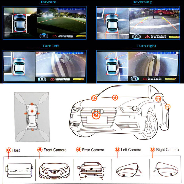Car Camera 2D Surround View 360 System