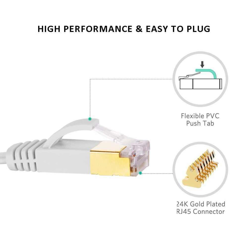 ethernet cable cat7 lan cable utp rj 45 network cable rj45 patch cord 15m  [ 1000 x 1000 Pixel ]