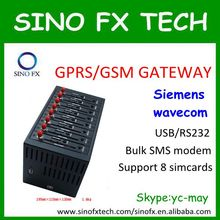GPRS modem pool for wavecom Q2403 original module 8ports GPRS gateway Quad band 25% shipment off