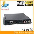 Alta qualidade H.264 HDMI Rede + Hardware Codificador de Vídeo Componente + Áudio Para Streaming Ao Vivo IPTV Radiodifusão