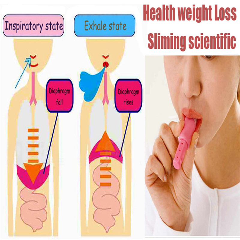Abdominal Breathing Exerciser Trainer Slim Slimming Waist & Face Loss Weight Toiletry Kits