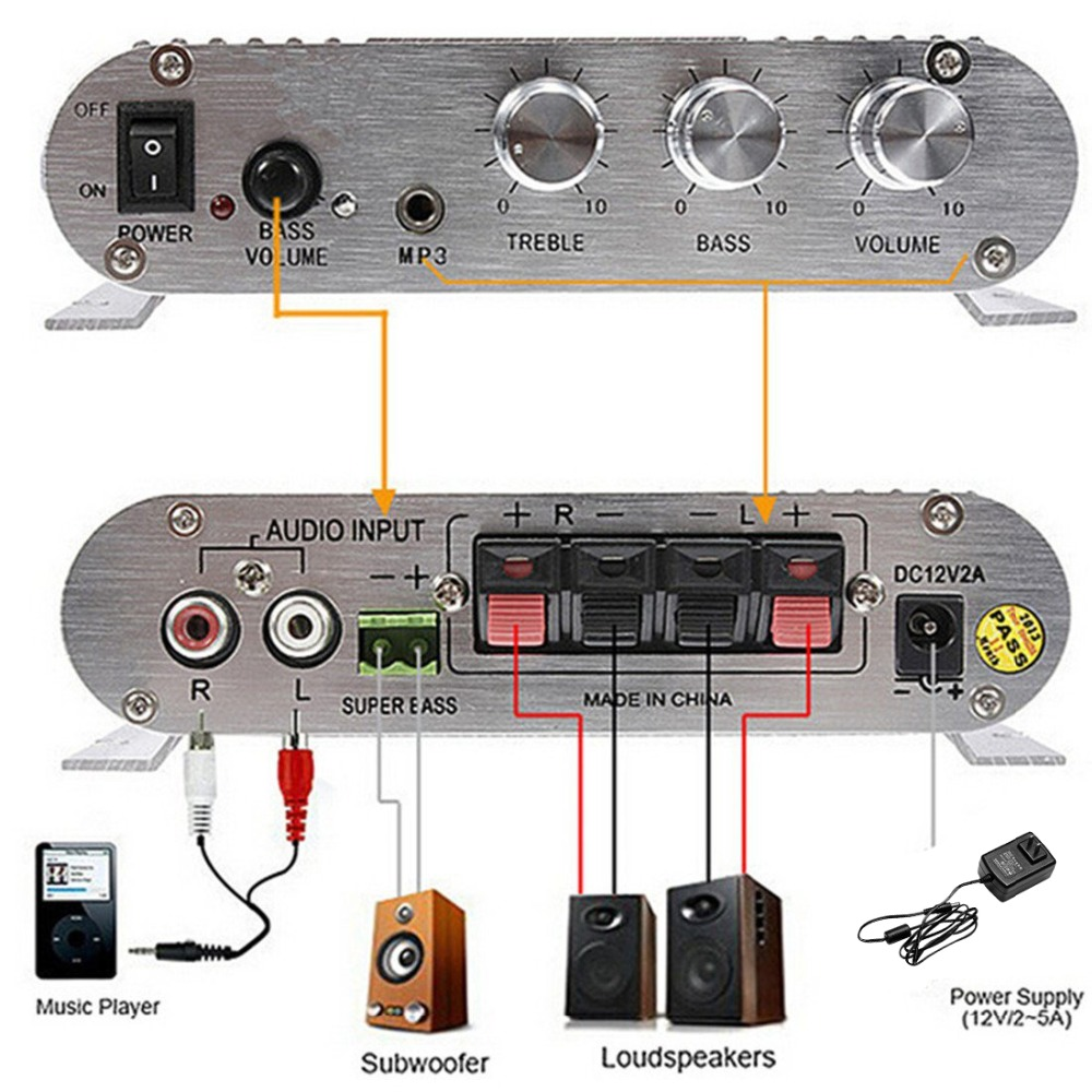 НОВЫЙ 200 Вт автомобильный усилитель LP-838 12 В Smart Mini Hi-Fi стерео аудио усилитель для дома авто MP3 MP4 стерео Лодка мотоциклов