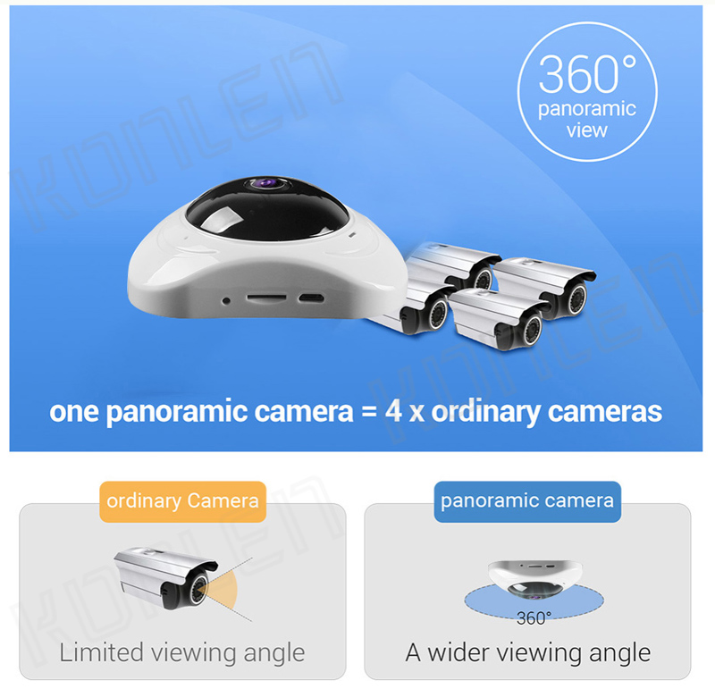 360° Panoramic IP Camera 03