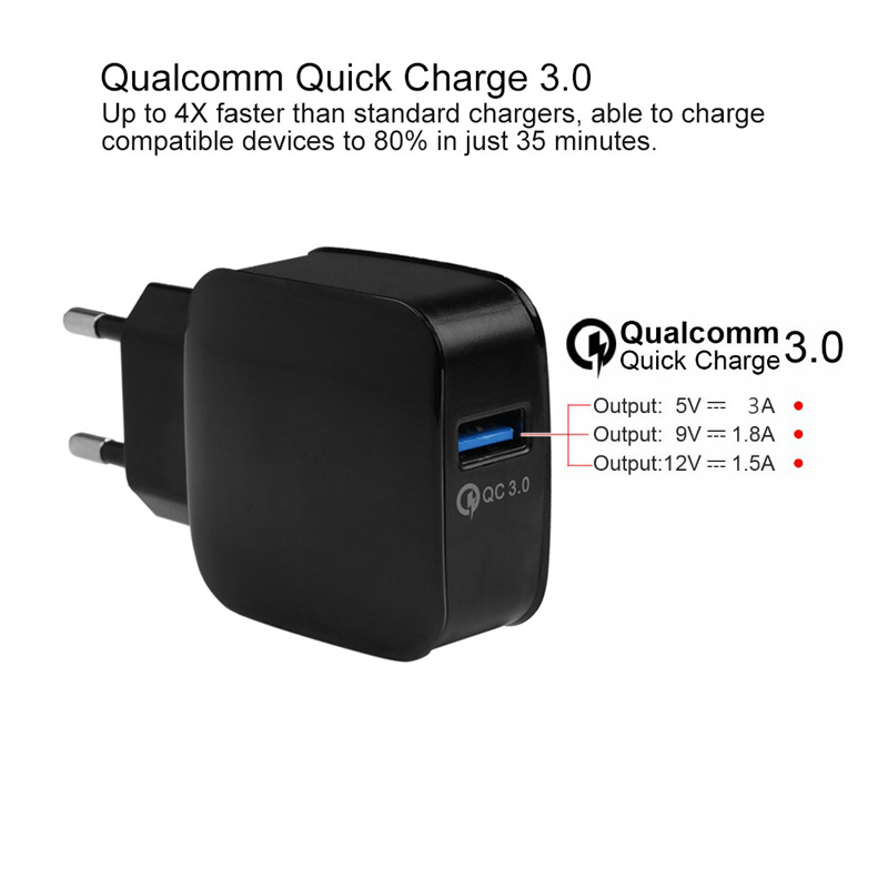 GEUMXL 5V 3A Smart Travel Quick Charge 3.0 Cargador doble USB - Accesorios y repuestos para celulares - foto 4
