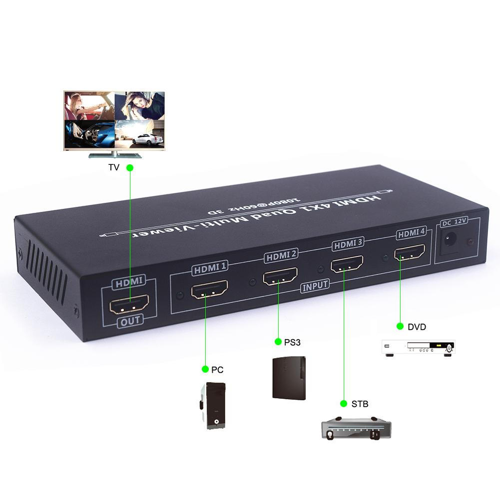 1080p 6.7Gbps HDMI 4x1 Quad Multi-viewer Screen Splitter With Seamless Switcher IR Control Operated With The Remote Control цена