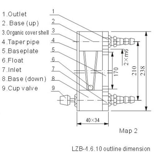 лзб-10 стекло ротаметр расходомер с регулирующим клапаном