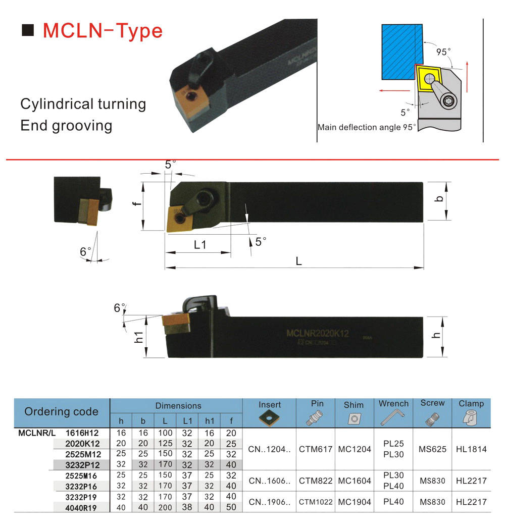 SRDPN 2020K10 CNC Lathe Cutting Boring Cutter External Turning Tool Holder