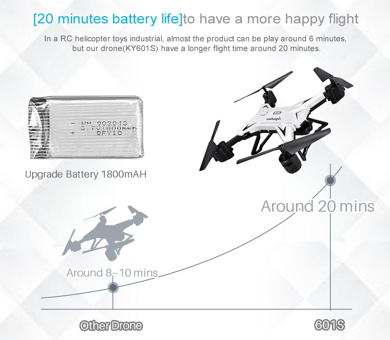New RC Helicopter KY601S Drone with Camera HD 1080P WIFI FPV RC Drone Professional Foldable Quadcopter  Minutes Battery Life 7