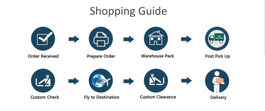 shipping guide_副本