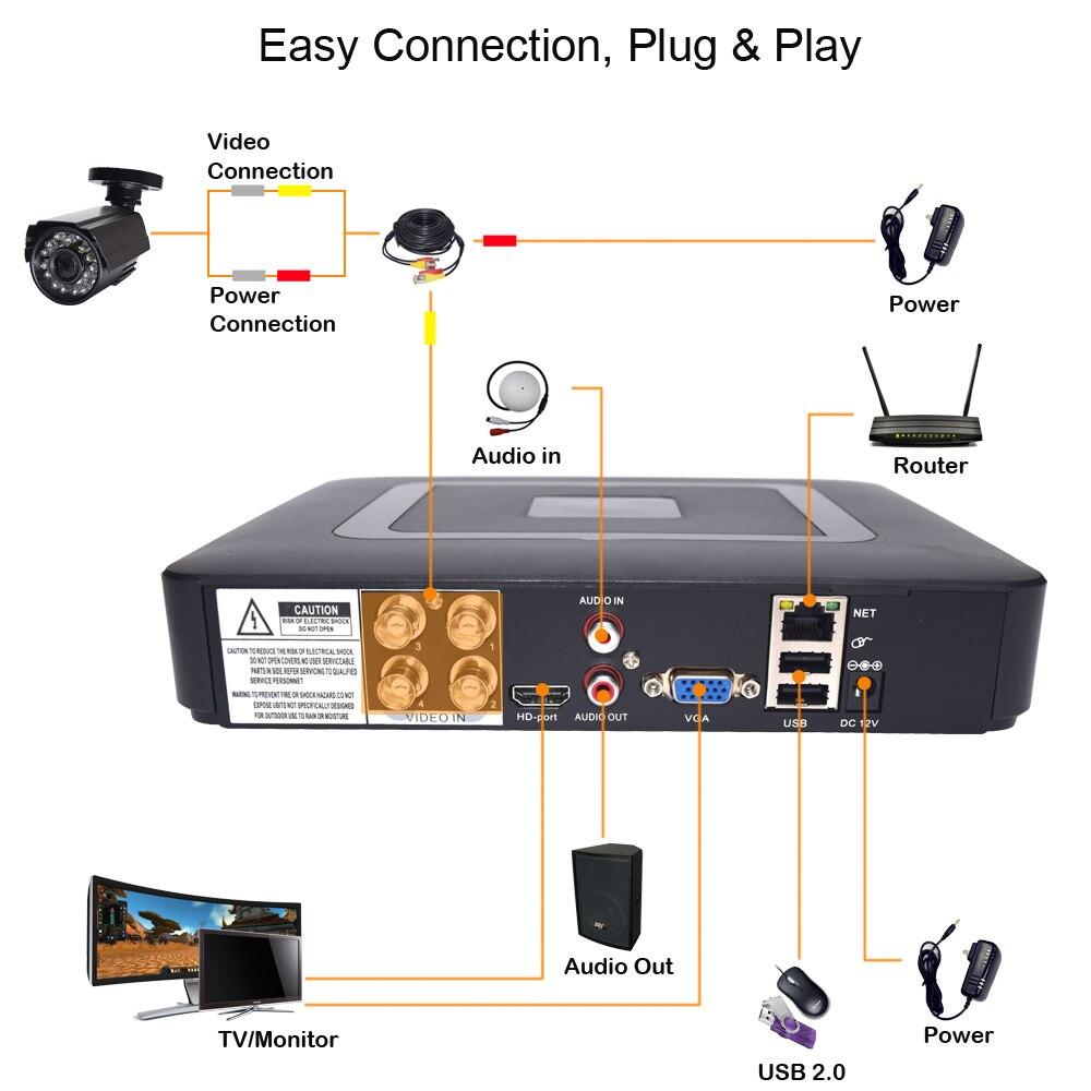 lowest price Security camera cctv security system kit video surveillance 2 camera HD 720P 1080P 4ch dvr surveillance Waterproof Night Vision