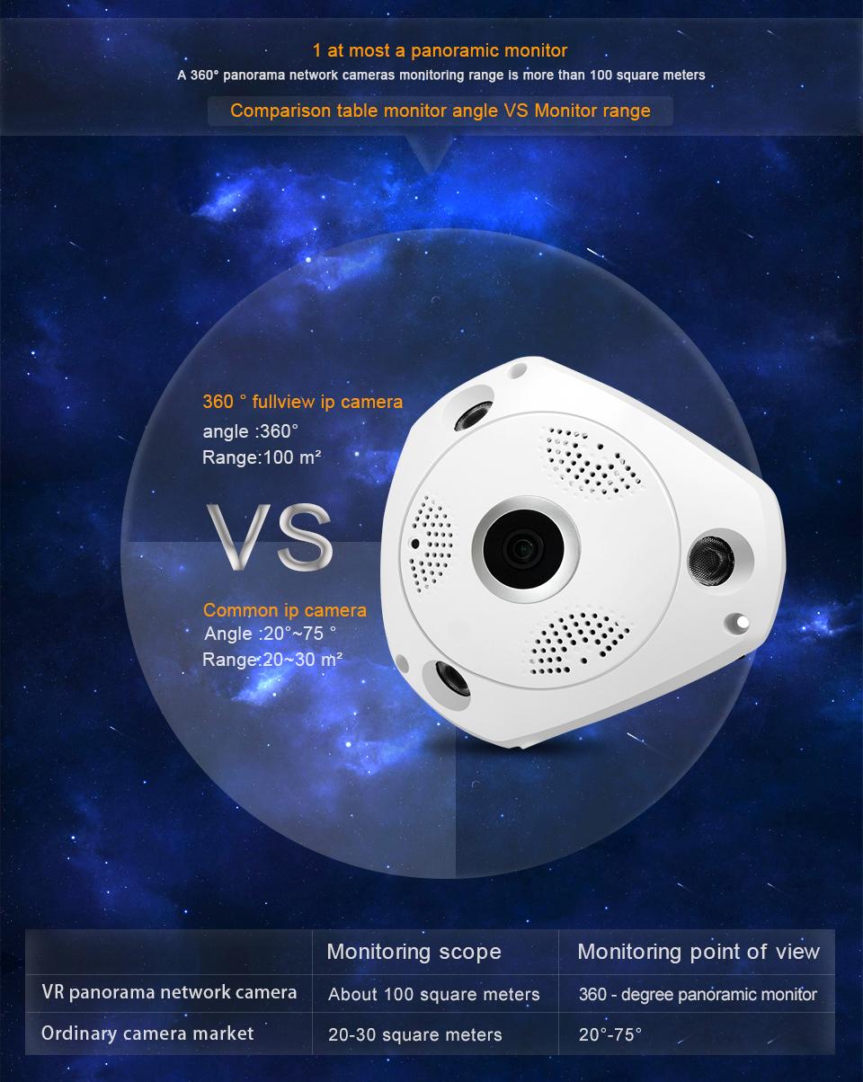 zgwang 360 градусов панорама видеонаблюдения IP камера беспроводной Wi-Fi интернет 960 р HD беспроводной ВР айпи камера дистанционное управление камеры скрытого видеонаблюдения P2P крытый кулачок