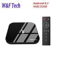 A95X PLUS Smart TV BOX Android 8.1 Amlogic S905Y2 LPDDR4 Quad Core 4GB 32GB 2.4G&5GHz Wifi BT 4K Set top box PK X96 Max prefix