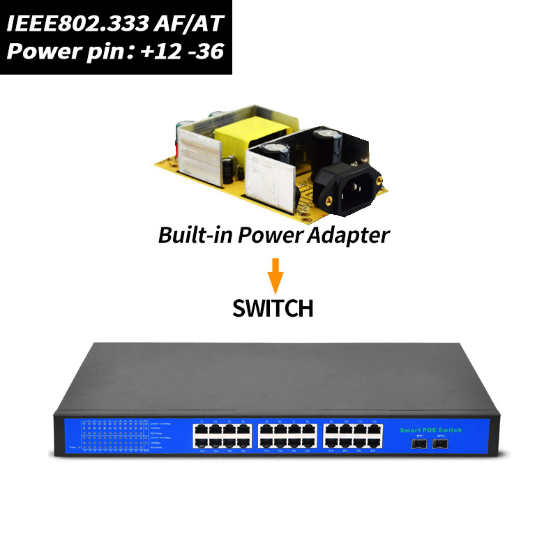 SSC 24 port 48V Gigabit POE Switch with IEEE802.3af/at protocol suitable for all POE IP Camera and power over Ethernet Injector cctv 4 port 10 100m poe net switch hub power over ethernet poe