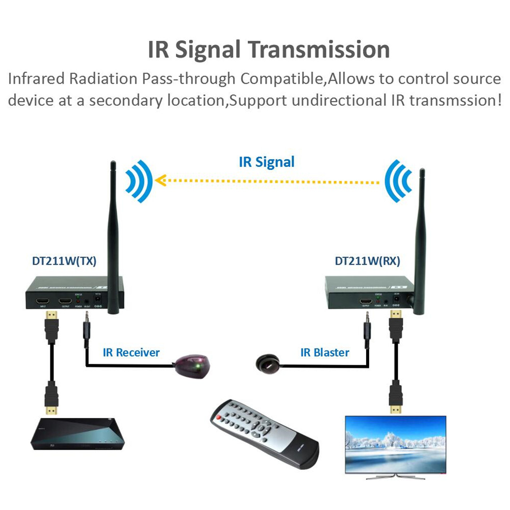 Image 2 - 196ft Wireless Loop Out + IR+ HDMI Splitter Extender 60m 1080P Wireless HDMI Video Audio Transmitter Receiver Like HDMI Splitter-in HDMI Cables from Consumer Electronics