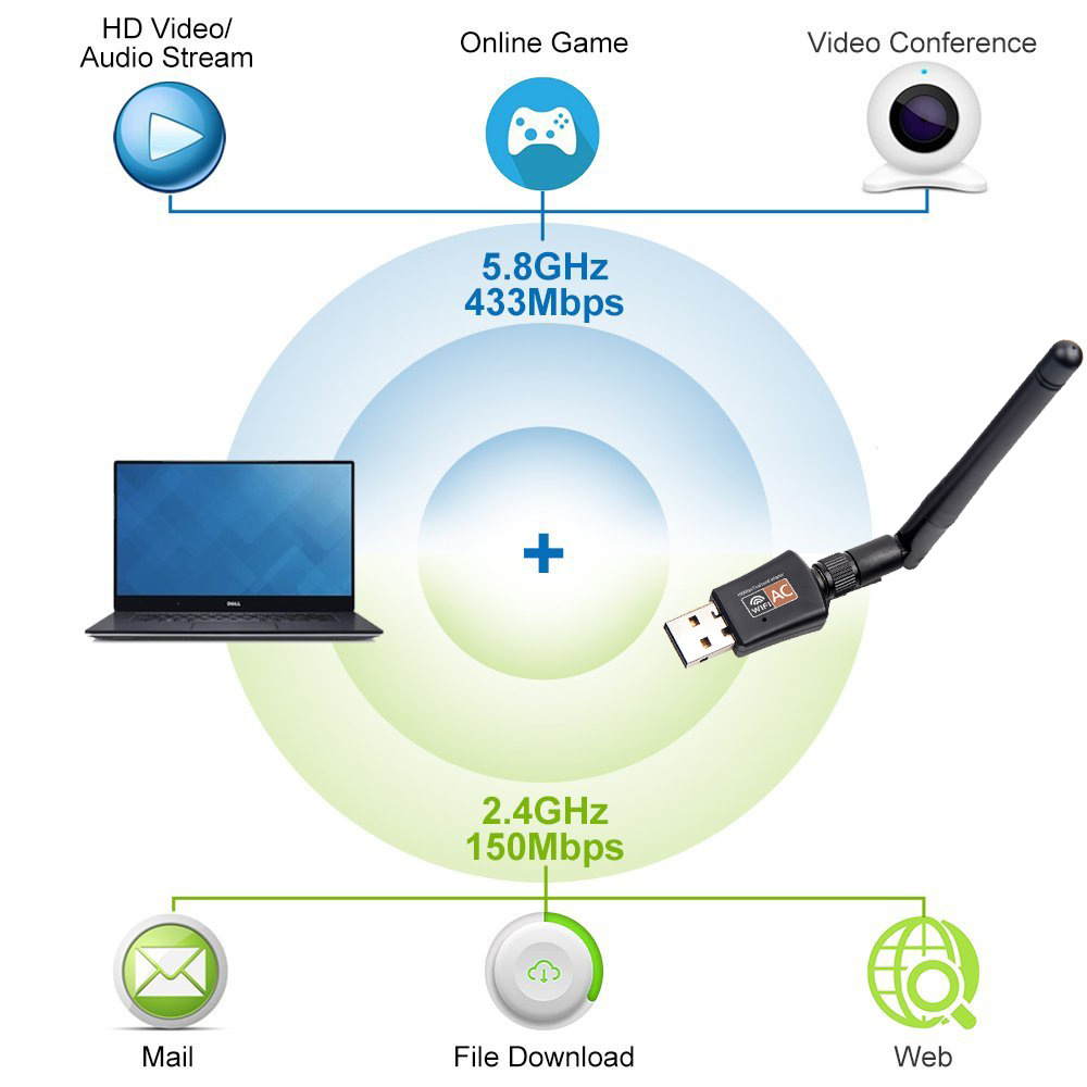 US $7 89 19% OFF|600Mbps 5Ghz 2 4Ghz USB Wifi Adapter USB Dual Band  RTL8811AU Wifi Antenna Dongle LAN Adapter For Windows Mac  Desktop/Laptop/PC-in