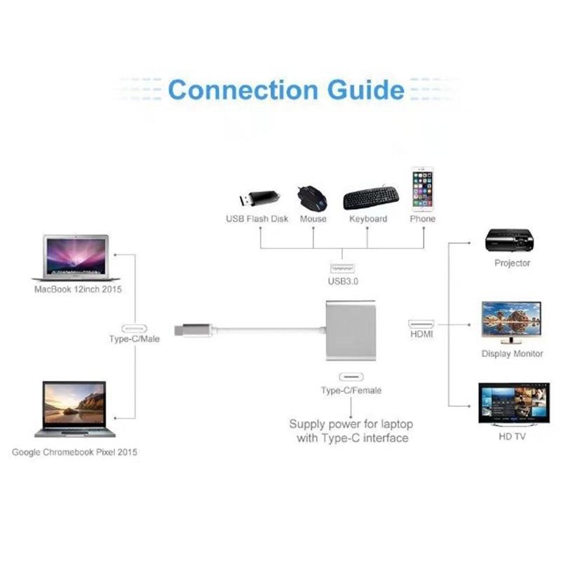 """""""BASIX"""" USB tipo """"C"""" tipo adapteris """"3-in-1"""" USB C hub į - Kompiuterių periferiniai įrenginiai - Nuotrauka 5"""