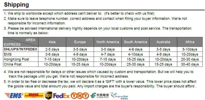 Shipping Terms Estimate Time
