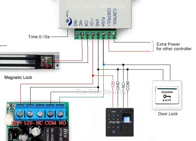 wiring diagram for power door locks the wiring diagram power lock wiring diagram nilza wiring diagram
