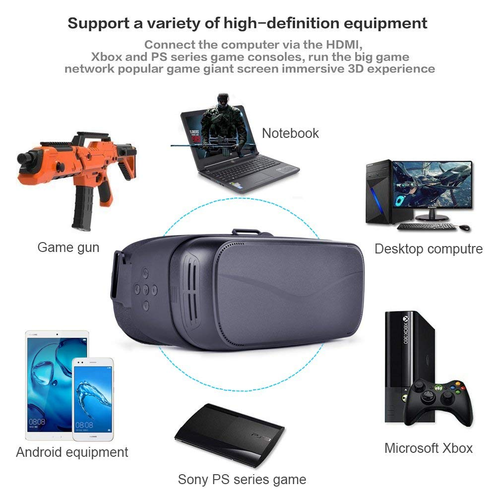 US $199 0  Virtual Reality 2560p 3D VR Glasses Headset PC On Android System  360 Degree Panorama Theater HDMI Output-in 3D Glasses/ Virtual Reality