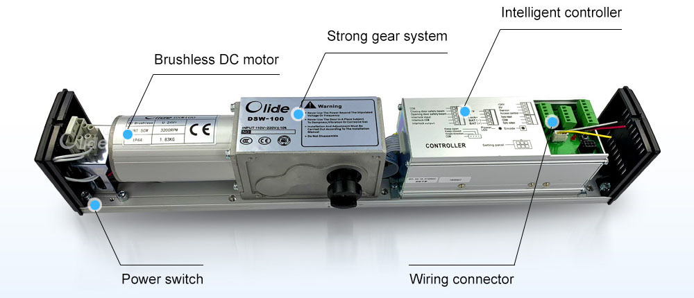 Electric Door Closer With Body Sensor Remote Control