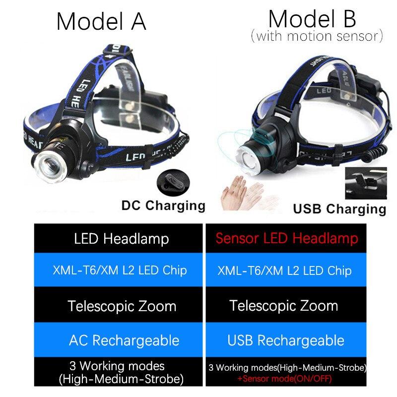 Faróis de Led para a caça de pesca Model a : Led Headlamp