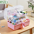 Аптечка хранение медикаментов многофункциональная коробка экологический пластиковый органайзер чехол дорожная аптечка путешествие на вы...