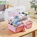 Ehbo-kit Medische opbergdoos Multi Functie Milieu Plastic Organizer Case Reizen Geneeskunde Doos Wandelen Survival Kits